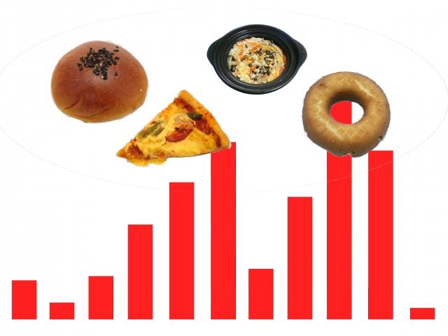食事のカロリーをゼロにしなくても太らない食生活と生活習慣